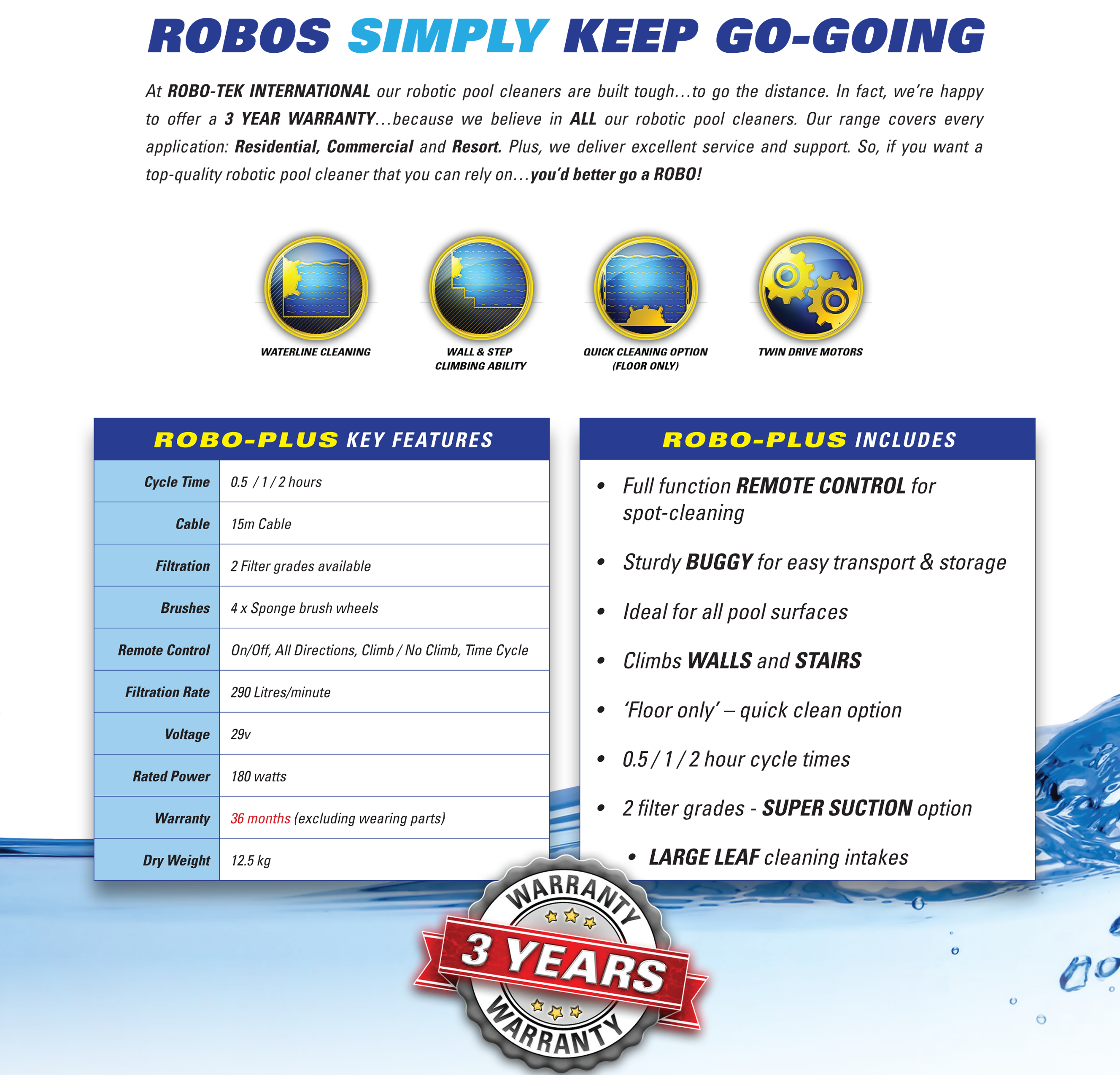 Robo-Robotic-Cleaner-Specifications